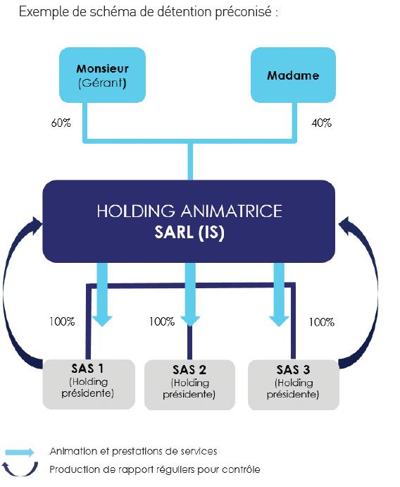 holdings2