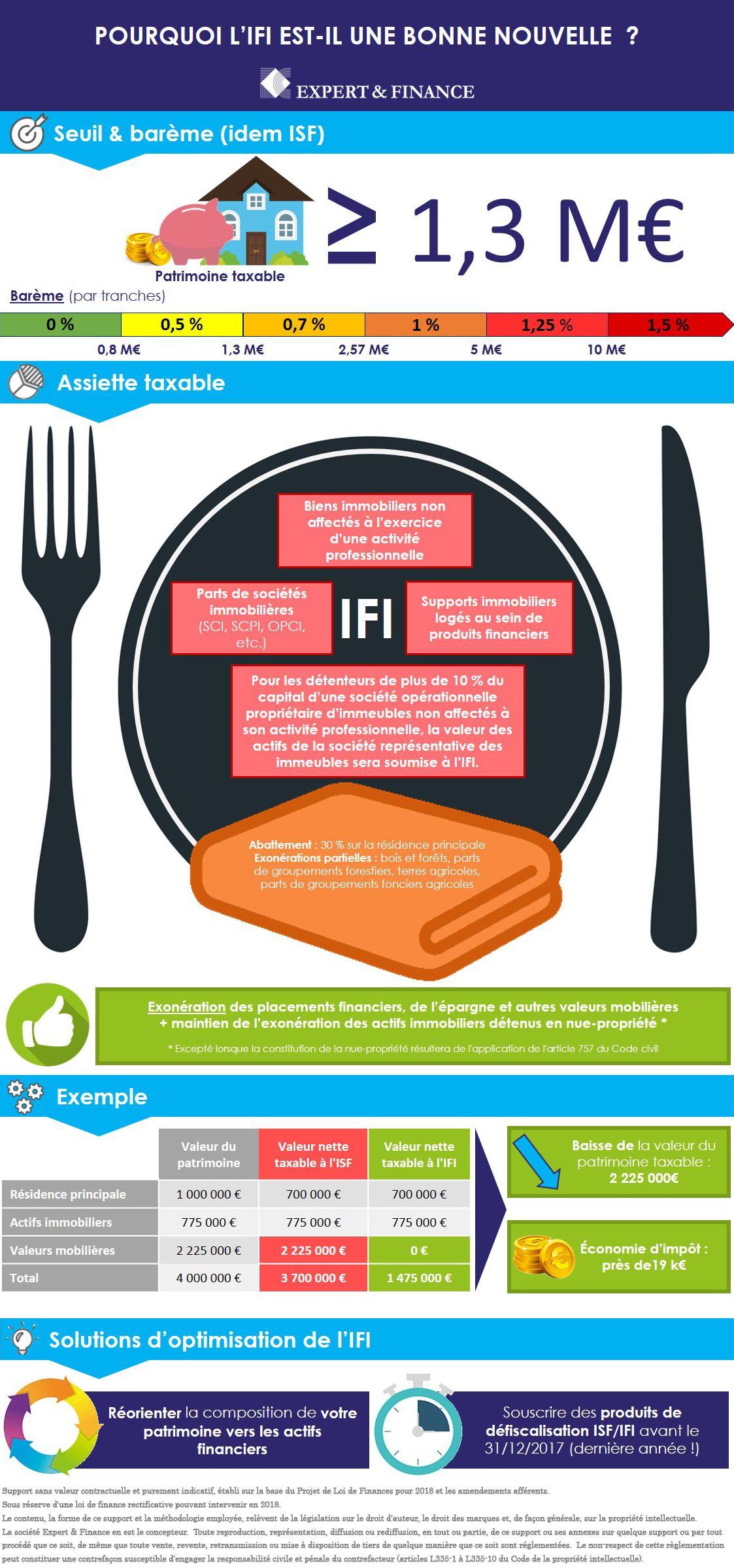 Infographie IFI novembre 2017